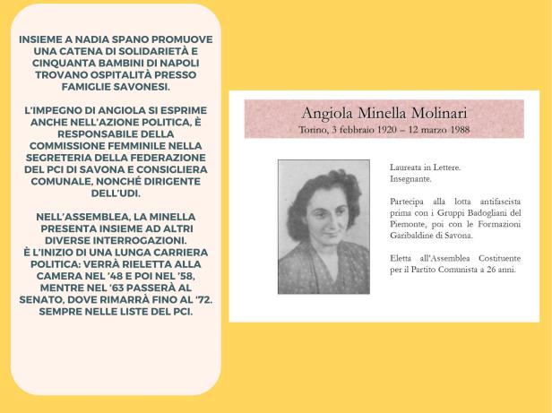 Angiola Minella, (1)-4