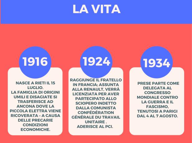 Elettra Pollastrini (2)-2