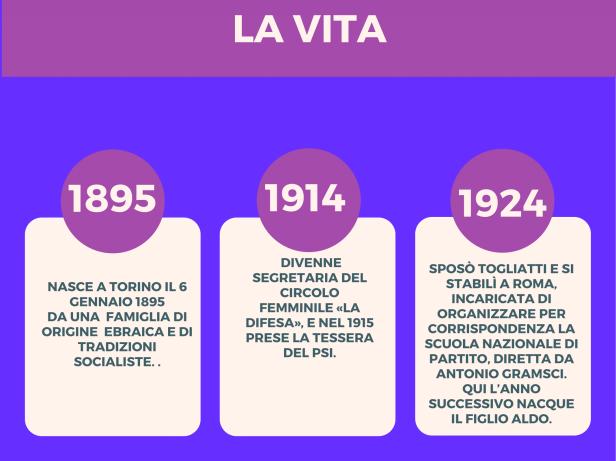 Rita Montagnana (1)-2